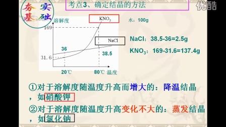 化学微课视频《溶解度曲线》