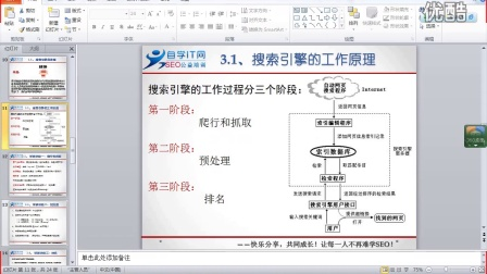 【SEO入门】第二课(上):详解搜索引擎概念和工作原理