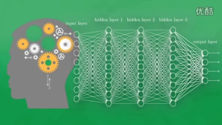 #2 什么是神经网络 机器学习 what is neural network in machine learning