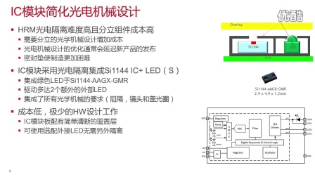 """芯科科技-""""深入探索可穿戴设备的光学HRM解决方案"""""""