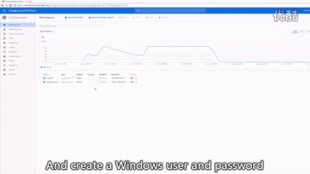 Deploying ASP.NET apps on Google Compute Engine