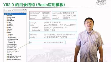 新版魏曦教你学Yii2.0(2.1  运行原理初探)