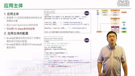 新版魏曦教你学Yii2.0(2.3  运行原理初探)