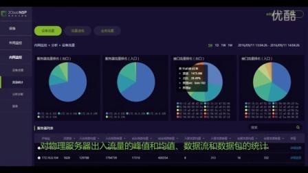 云杉网络DeepFlow产品演示视频