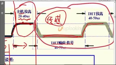 尚观嵌入式开发之stm32 18-1 DHT11温湿度传感器