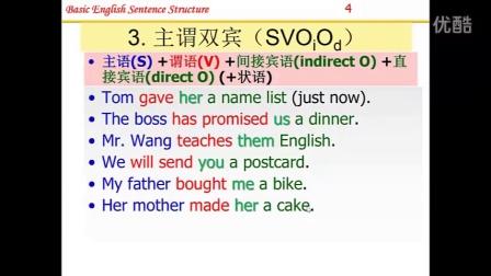 英语基本句子结构