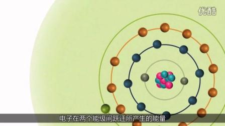 LIBS激光诱导击穿光谱技术原理介绍