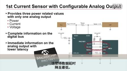 PAC1921上桥臂功率/电流传感器