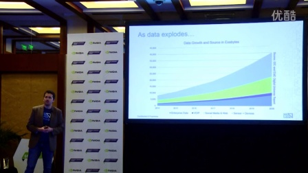 702.Value of NVIDIA eco-system for Startup company01