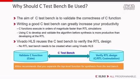 Lesson9: Vivado HLS 下 C/C++ 测试平台的基本架构