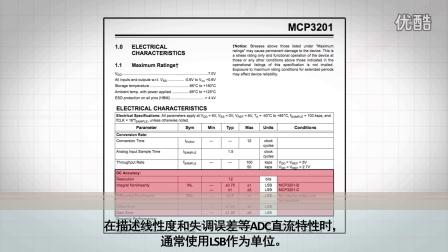 ADC Aspects 1 - 量化