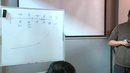 朝阳创业课堂丨互联网初创企业如何活过18个月 王翌_缘创派CEO