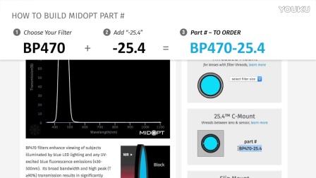 MidOpt滤光片尺寸选型指导