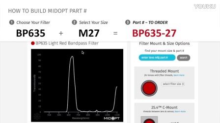 MidOpt滤光片螺纹尺寸选型指导
