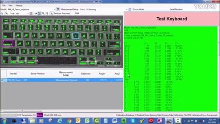 产品演示(EN): 键盘亮度及其他缺陷检测