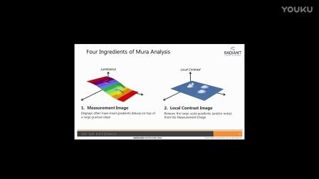 在线演讲(EN): 车载显示器自动化视觉检测