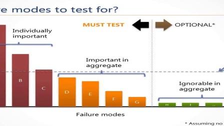 在线演讲(EN): 成像色度计如何提升平板显示器检测质量