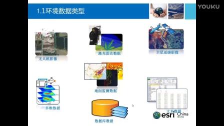 1月13日《ArcGIS影像,领先一步的科学数据支持》