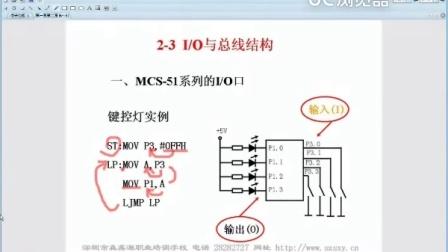 森鑫源职业技术学校- 单片机视频6
