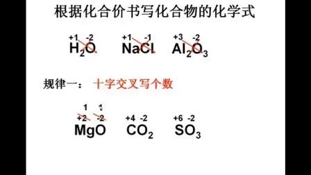 化学微课视频《化合价的应用》