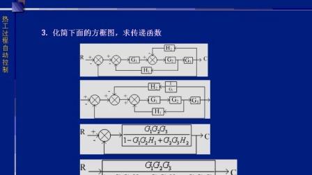 热工过程自动控制(54讲全)-西安交通大学