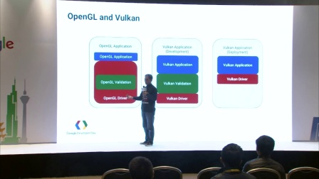 Vulkan, High-Performance 3D Graphics for Android (CN) (Google Developer Day 2016