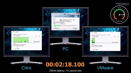 How fast can your VDI desktop copy files over a WAN
