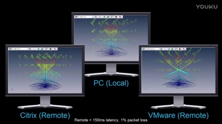 How good is your VDI desktop application responsiveness over a WAN