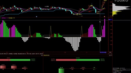 现货原油跟股票有什么区别?做空是什么意思?买跌为什么赚钱?