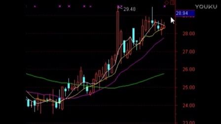 在线炒股 股票讲座 天天理财 股票网上开户