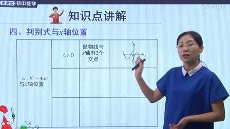 人教版初中数学九下《二次函数图象与系数的关系》名师微课 北京杨俊丽