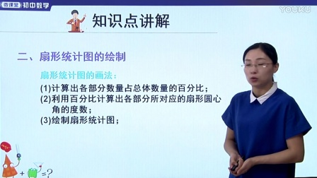 人教版初中數學七下《扇形統計圖》名師微課 北京楊俊麗
