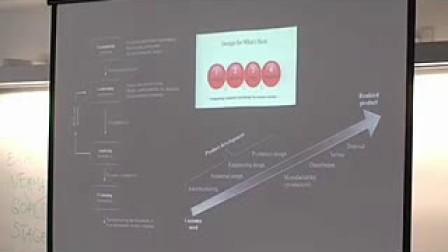 Design/Education Lecture 4/14
