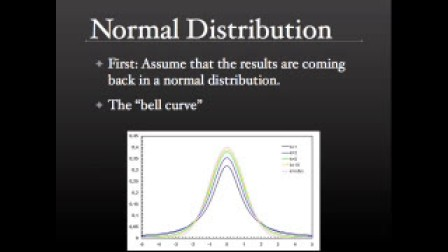 John Resig — Testing, Performance Analysis, and jQuery 1.4