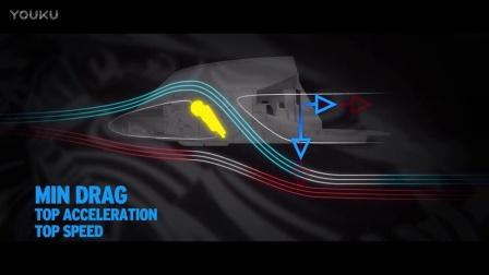 兰博基尼最大壮举:卓越的空气动力学设计