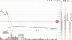 职业分析股票,实时掌握股票资讯,炒股必学!