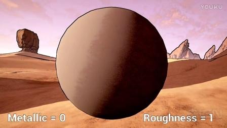 3DMGAME:《无主之地3》的缩影:无主之地 虚幻4技术Demo