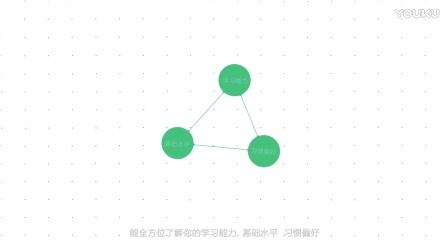 EP智能学习平台,重磅发布--高顿网校