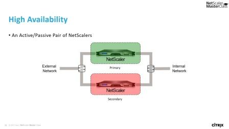 NetScaler Master Class March 2017