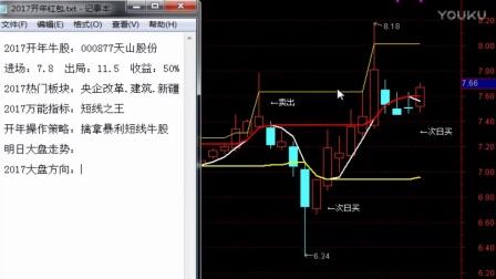 k线与成交量的结合应用 k线图入门 k线经典图解视频 k线形态讲解-股票涨停之家B2FR6