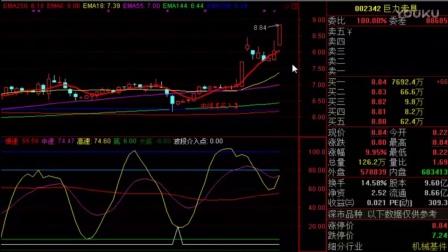 一招抓涨停板 高抛低吸战法 股票入门知识最简单的炒股方法-股票涨停秘籍DH6RV