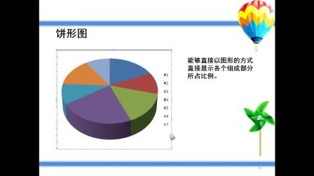 《Excel2007数据的图表表示》高中技术-铜川矿务局一中-程炜-陕西省首届微课大赛