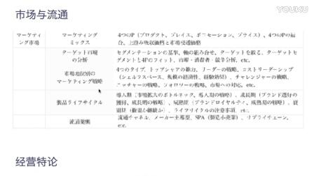 【日本读研】经营学基础试听课