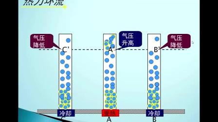《大气运动》高一地理-留坝县中学-王红-陕西省首届微课大赛