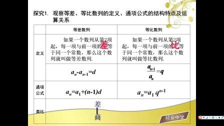 《等比數列的性質》高二數學-陜西延安中學-呼延麗-陜西省首屆微課大賽