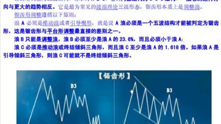 [斯彬]波浪理论常见形态锯齿型调整