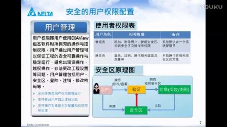 台达DIAView SCADA工业网络方案系统简介