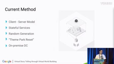 Virtual Story Telling through Virtual World Building