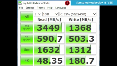 2017 Samsung Notebook 9 vs. LG Gram Comparison Smackdown
