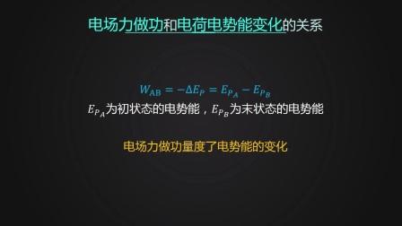 《高中物理專題復習之功能關系》人教版高三物理-留壩縣中學-馬建華-陜西省首屆微課大賽